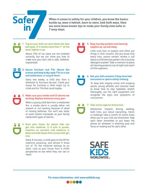 7 Tips On Keeping Your Safe by 7 Steps To Keep Your Safe With Safer In 7 Yakima