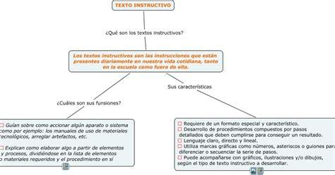 que son los instructivos aprender es divertido texto instructivo mapa conceptual