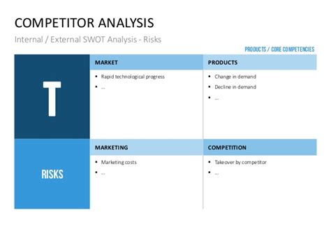 Competitor Analysis Ppt Template Competitor Analysis Ppt