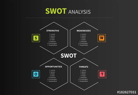 swot analysis infographic  buy  stock template