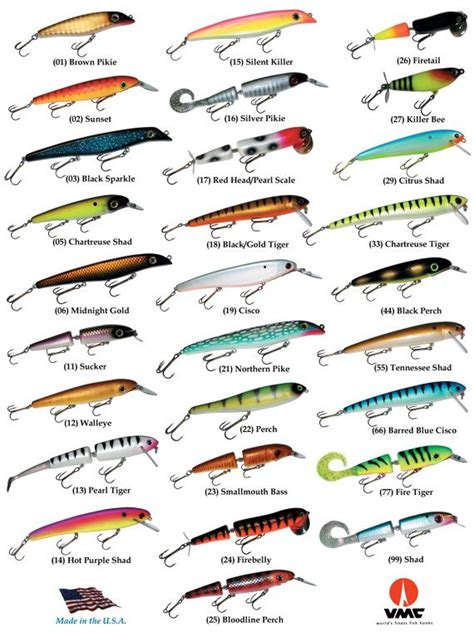 color pattern lure pay attention to patterns and colors charts like this one