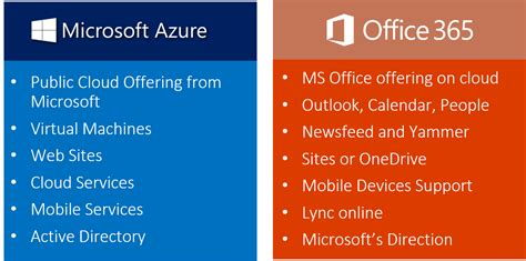 Office 365 Quote Microsoft Email Logo