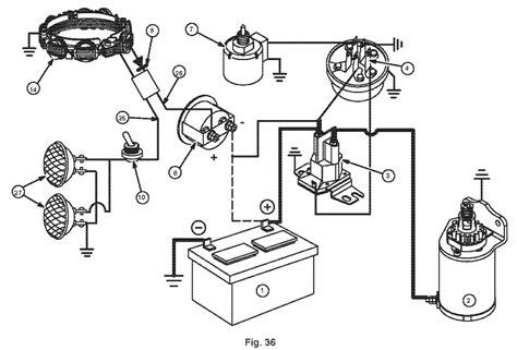 briggs and stratton starter solenoid wiring diagram briggs