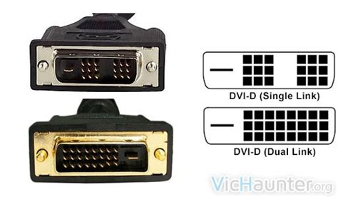 hdmi to dvi cable does not work gpu s dvi port not working but hdmi does solved