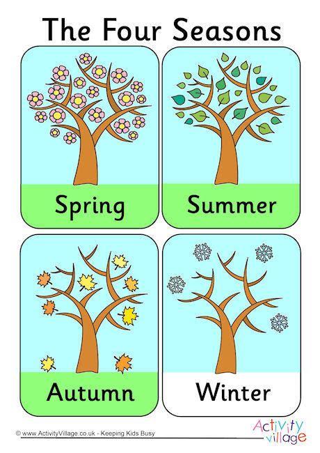 printable seasons poster four seasons poster seasons pinterest seasons