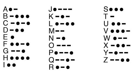 Letter Codes angenuity diy morse code jewelry