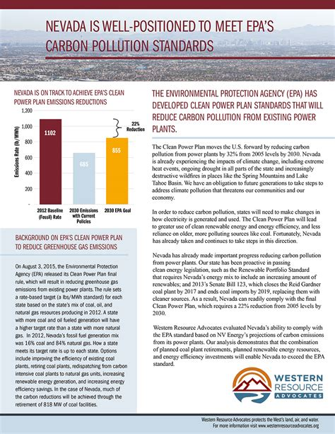 cpp information sheet clean power plan archives western resource advocates