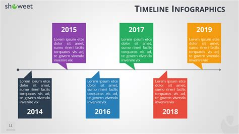 Website Timeline Template by Timeline Infographics Templates For Powerpoint