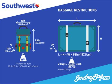 Southwest Airlines Baggage Policy | 2017 southwest baggage allowance for carry on checked