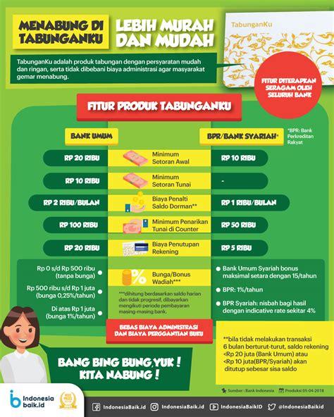 Sajadah Murah Dan Baik menabung di tabunganku lebih murah dan mudah indonesia baik