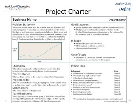 Project Charter Exle For Six Sigma Driverlayer Search Project Charter Six Sigma
