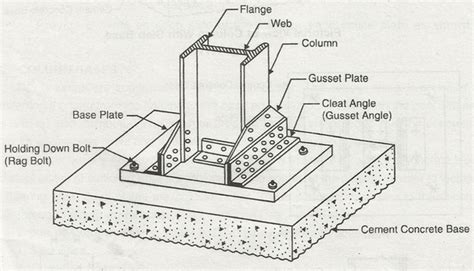 new design criteria for gusset plates in tension what is the use of column base plates while using steel