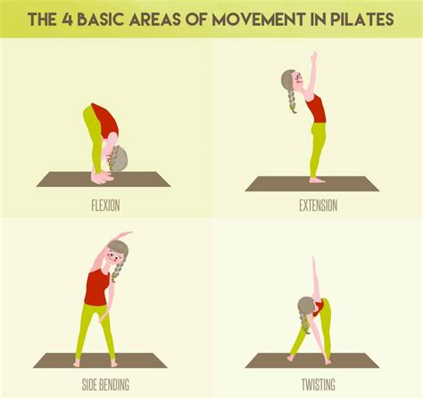 busting pilates myths  lowdown  pilates workouts