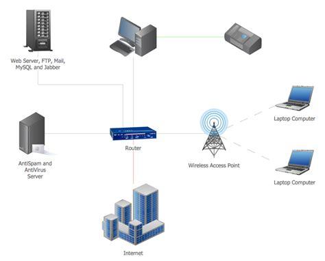 home gigabit network design gigabit ethernet wiring gigabit free engine image for