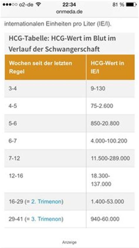 hcg wert tabelle wie sind eure hcg werte m 228 rz 2015 babyclub babycenter