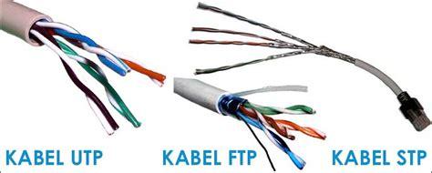Kabel Roset Telepon 10 Meter 2 Pairs Cable Telpon T1310 2 pengkabelan jaringan komputer katapendidikan