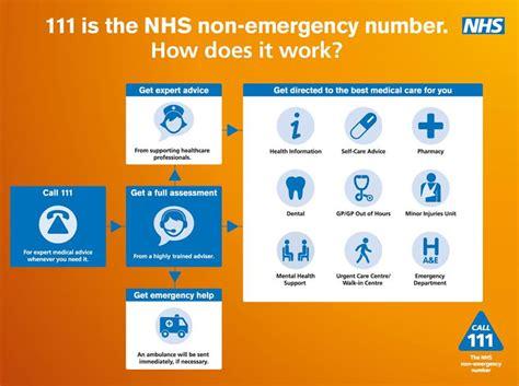 italian mobile phone numbers weybridge surrey health advice gt 111 is nhs non