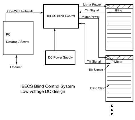 somfy motor wiring diagram ac thermostat wiring diagram