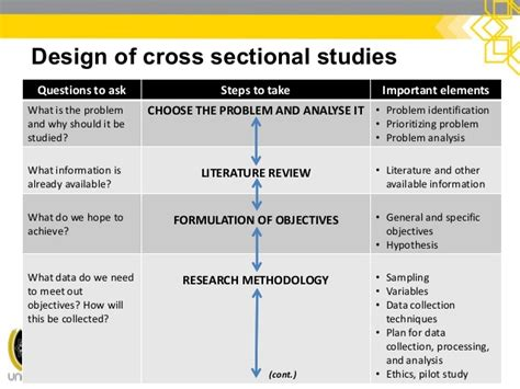 cross sectional epidemiological study 3 cross sectional