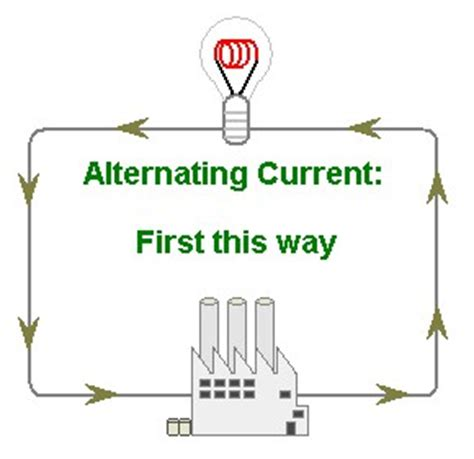 what is the purpose of a current limiting resistor in a diode circuit what is the purpose of using a current limiting resistor in a circuit 28 images electrical