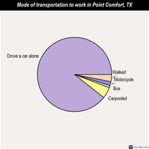 comfort texas newspaper point comfort texas tx 77978 profile population maps
