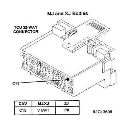 28 92 jeep laredo wiring diagram k