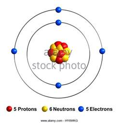 Protons Neutrons And Electrons Of Boron Boron Stock Photos Boron Stock Images Alamy