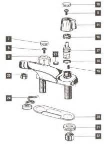 repair parts for one and two handle delta bathroom faucets