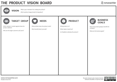 vision board template product vision board pichler