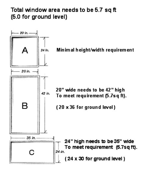 bedroom window height i regress on egress bedroom windows emergency escape and