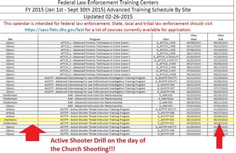 Smoking Gun Active Shooter Drills Charleston S C Day Of Shooting Resistance Journals Special Active Shooter Plan Template For Churches