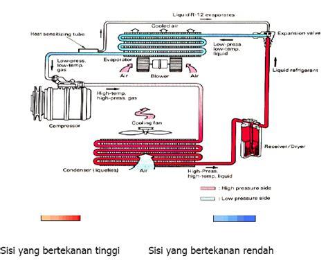 cara kerja wiring diagram kulkas also wiring kulkas 1 3