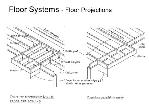 wood floor framing plan wood floor framing plan best free home design idea