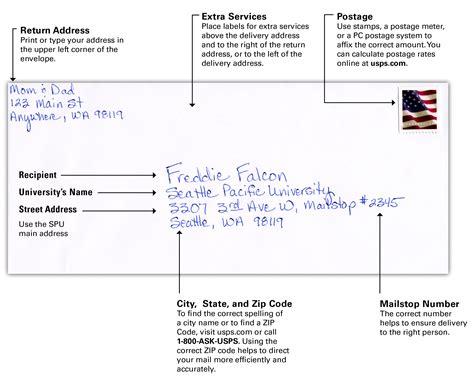 canada post machineable mail advisor envelope details s l