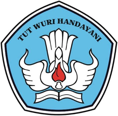 Radhitya Herman: Logo TUT WURI HANDAYANI Corel Draw