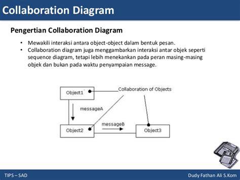 nested design adalah system analysis and design unified modeling language uml