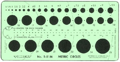 timely metric circles template