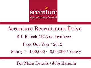 Accenture Mba Recruiting by Openings In Accenture Jobhunferfb
