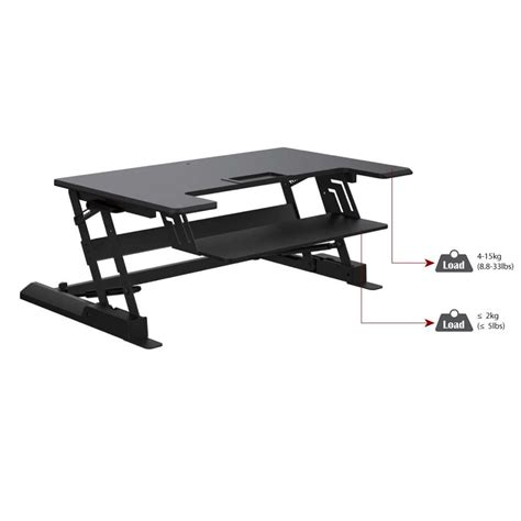 desk riser for standing with load tolerance the revisionist