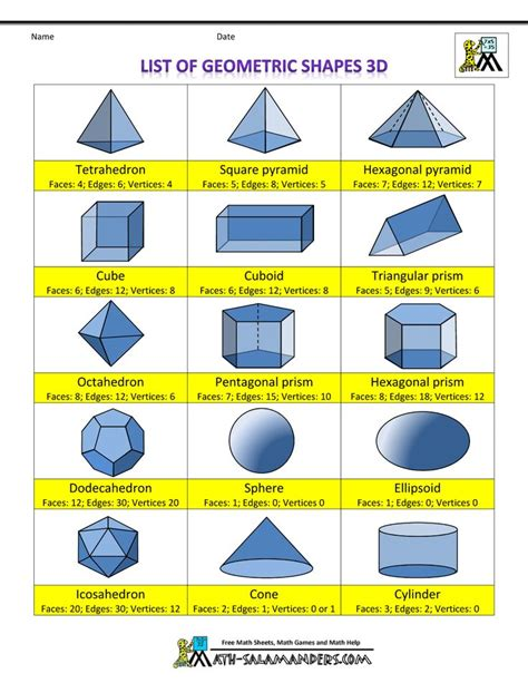 best 25 geometry ideas on 2d shape geometry 2nd grade activities and the 25 best geometric shapes names ideas on 2d shapes names plane geometry and