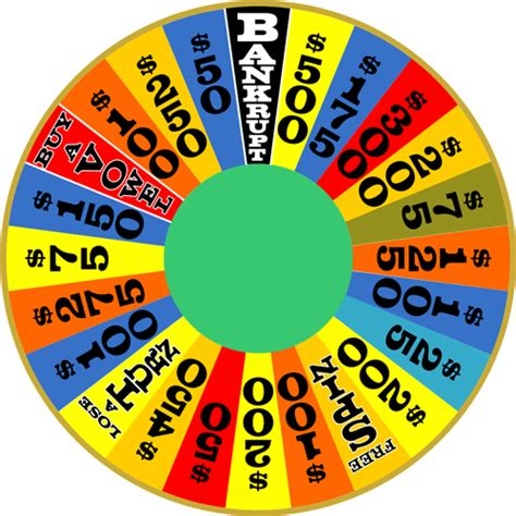 Wheel Of Fortune In The Kitchen Answers by Tv Shows 100 Pics Answers