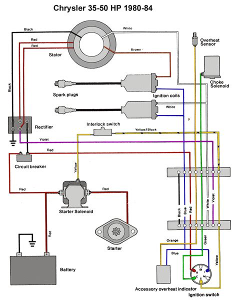 35 hp johnson outboard wiring diagram 35 free engine