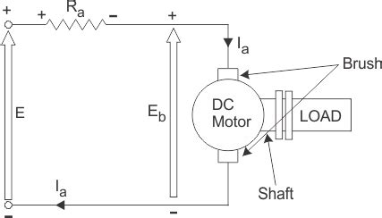 voltage equation of dc motor starting methods to limit starting current and torque of