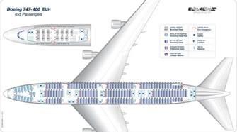 Boeing 747 Floor Plan Boeing 747 400 Ele Boeing 747 400 Elh Boeing 747 400 Ela B C D