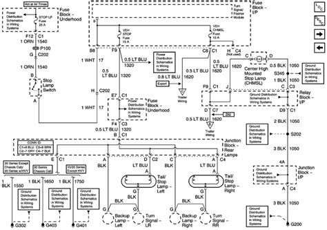 wiring diagram simple detail 2004 chevy silverado wiring diagram 2004 chevy silverado wiring