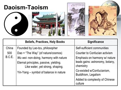 Confucianism Daoism And Legalism Essay by Essay On Confucianism And Legalism
