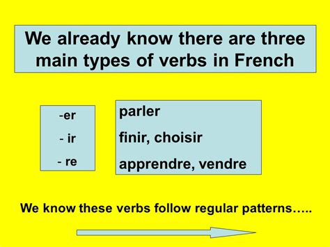 verb pattern enable irregular verbs in the present tense ppt video online