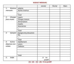 Calendrier Budget Mariage 1000 Id 233 Es 224 Propos De Organiseur Familial Sur