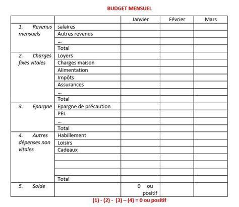 Calendrier Budget Mensuel 1000 Id 233 Es 224 Propos De Organiseur Familial Sur