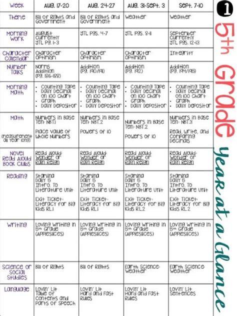 17 pacing calendar template for teachers pacing guide